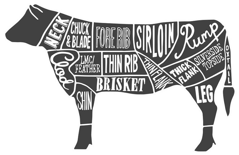 Steak Dinner Fundraiser<br /><br />